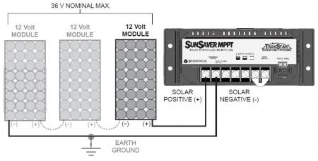 Jak podłączyć panel słoneczny do domu